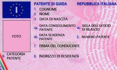 Перевод водительского удостоверения Италия