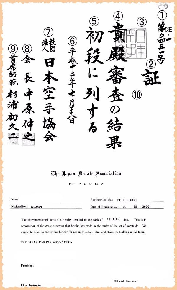 Перевод диплома полученного в Японии