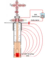 Q-Fi-EMT-PumpTraq.png