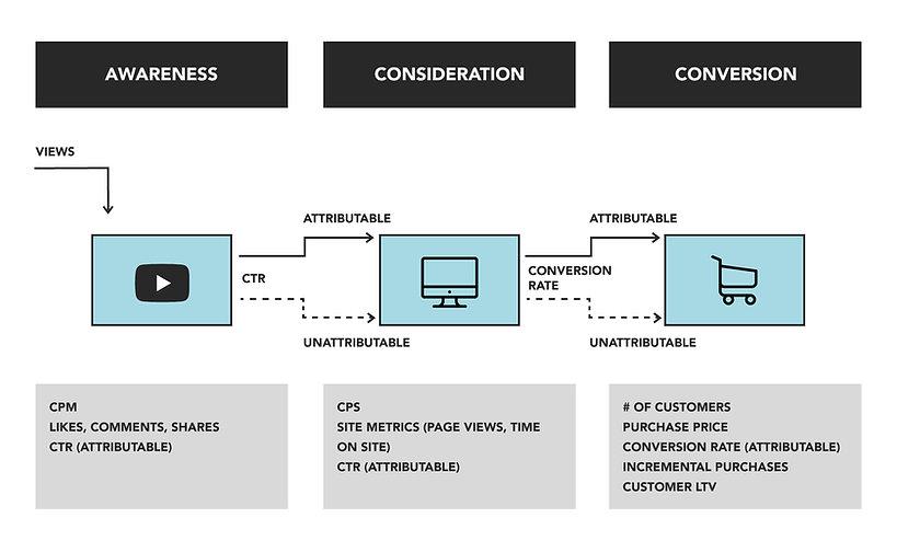 analytics-and-measurment-graphic.jpg