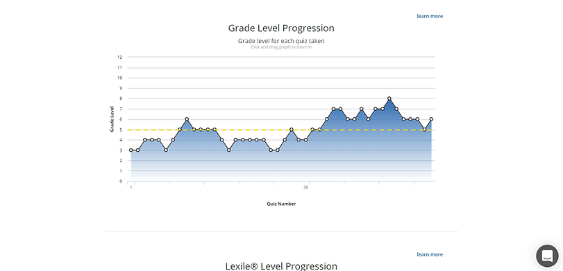Grayson progress.png