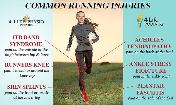 Common-Running-Injuries.jpg