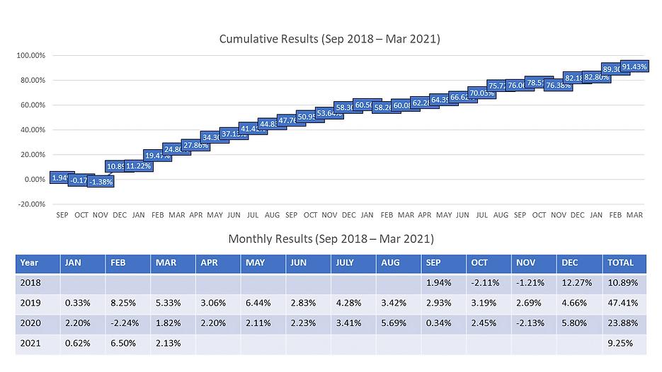 Website-Results (22 Mar 2020).png