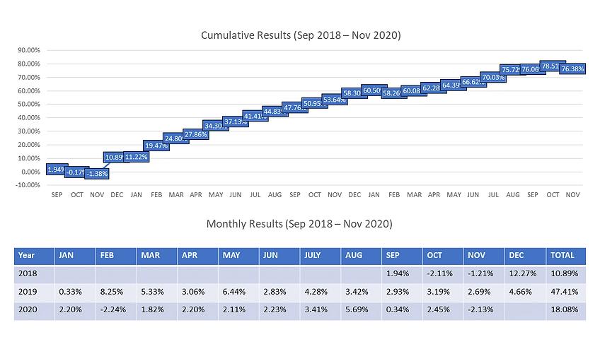 Website-Results (27 nov 2020).png