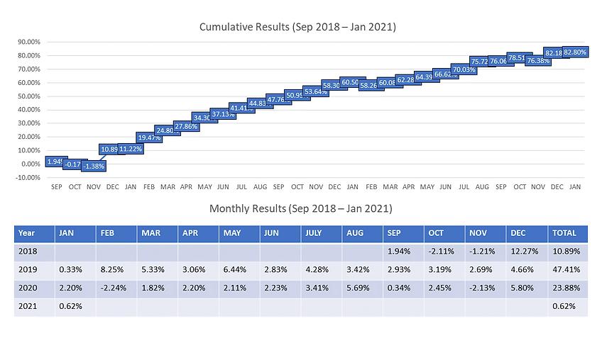 Website-Results (JAN 2021).png