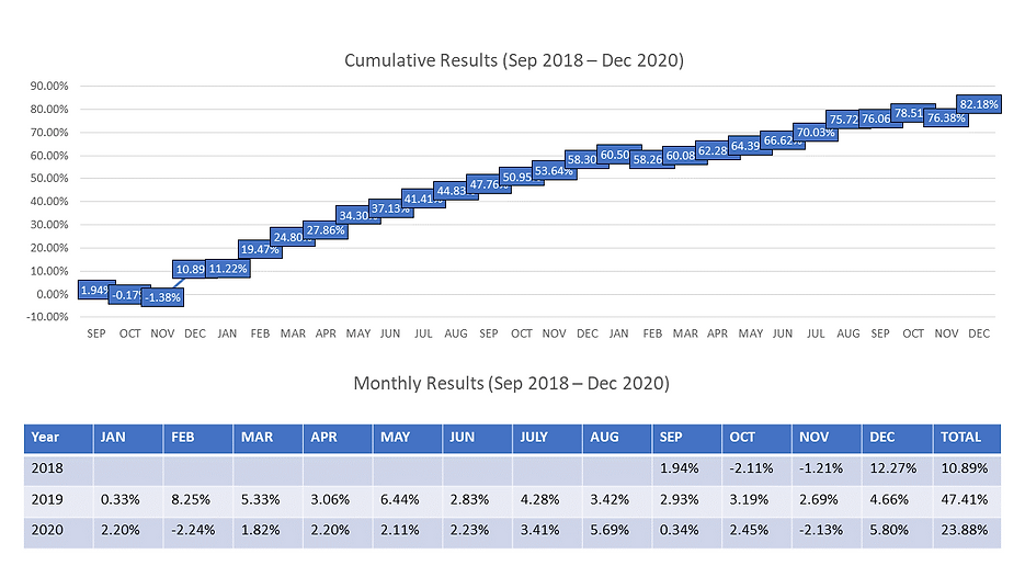 Website-Results (22 Dec 2020).png