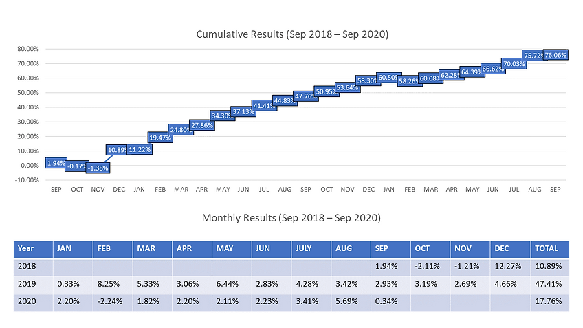 Website-Results (21 Sep 2020).png
