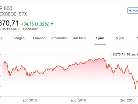 The stock market correction of 2018 & how to deal with it.