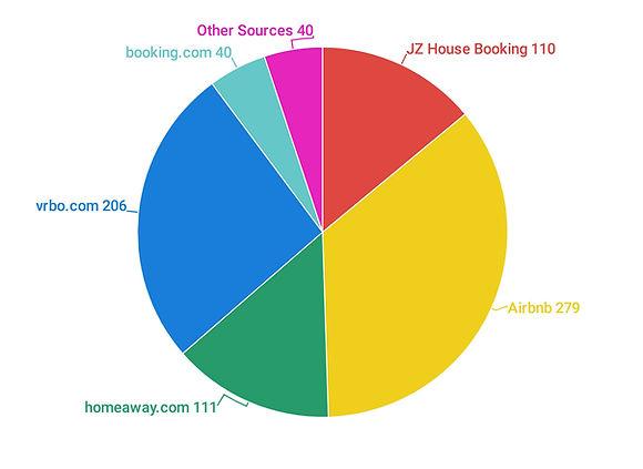 Channel Graph.JPG