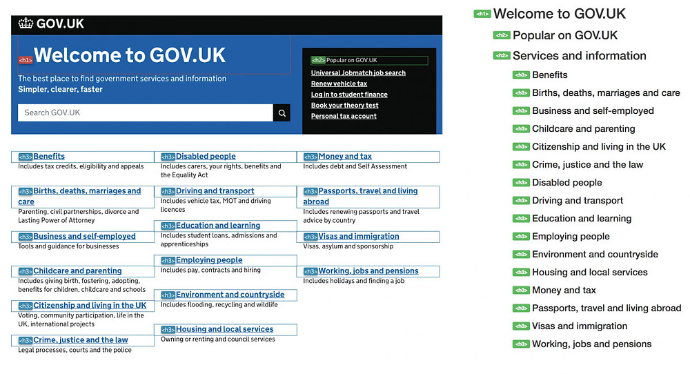Gov.UK home page showing some issues with headings structure