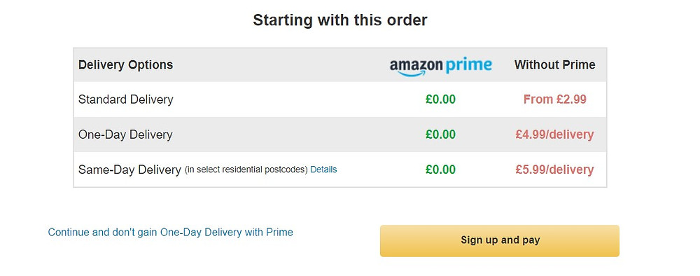 Amazon delivery options showing the primary and secondary CTA