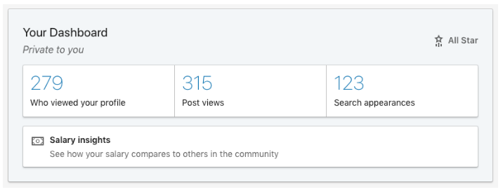 LinkedIn Personal Profile Dashboard, which shows how well your profile is performing
