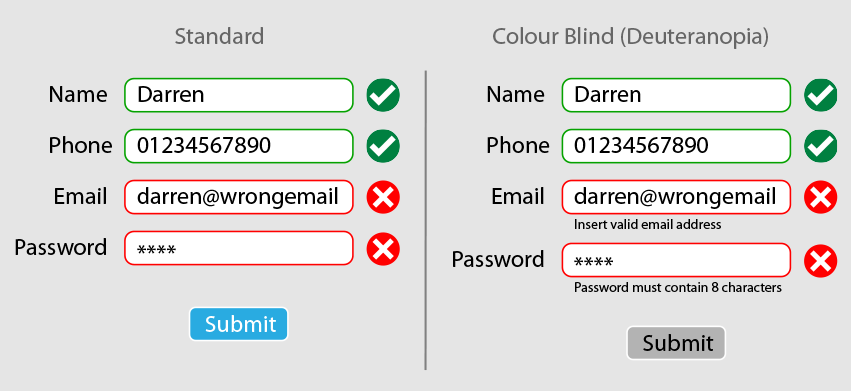 Form illustrating how colour and another parameter to articulate warnings can be more powerful