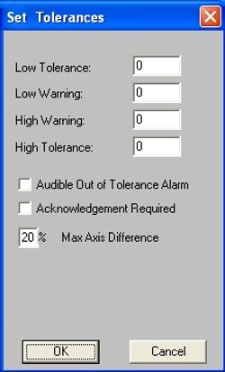 Tolerances