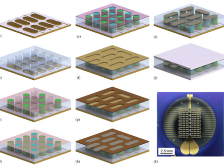 A High Power Density Micro-Thermoelectric Generator Fabricated by an Integrated Bottom-Up Approach