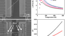 Thermoelectric Characterization of Individual Bismuth Selenide Topological Insulator Nanoribbons