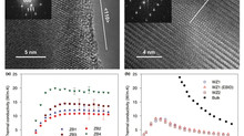 Thermal Conductivity of Zinc Blende and Wurtzite CdSe Nanostructures
