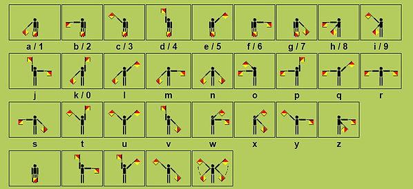 semafoor alfabet.JPG