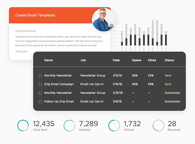 Onsite CRM's marketing tools automate and send tailored content to each of your clients at critical pipeline milestones. They'll even track progress using real data points so you can further analyze customer behavior and preferences.