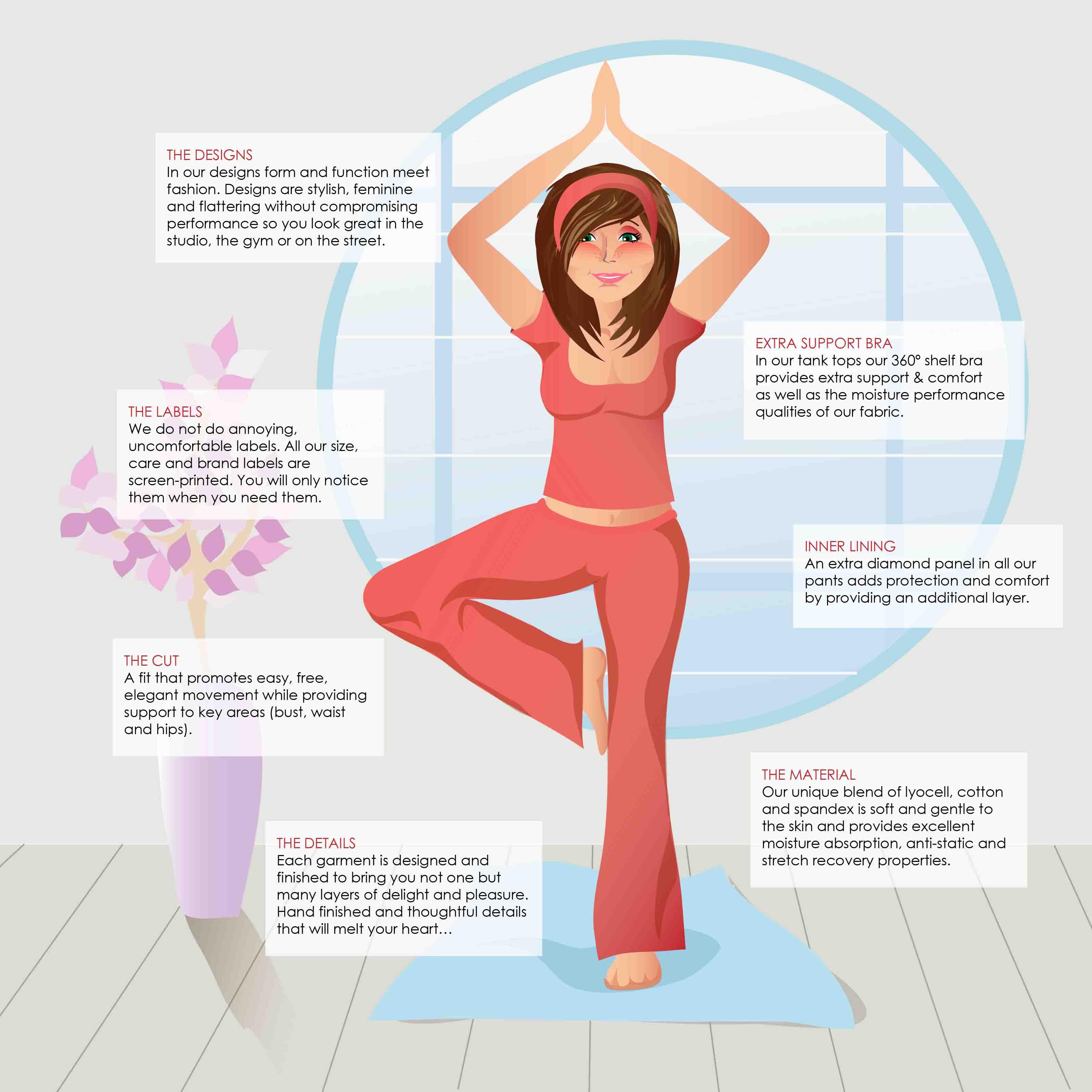 El Arbol Yoga