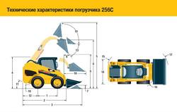 Технические характеристики 256С