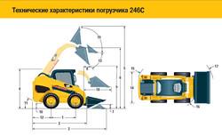 Технические характеристики 246С