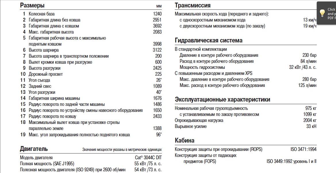 Погрузчик САТ-246 - Описание