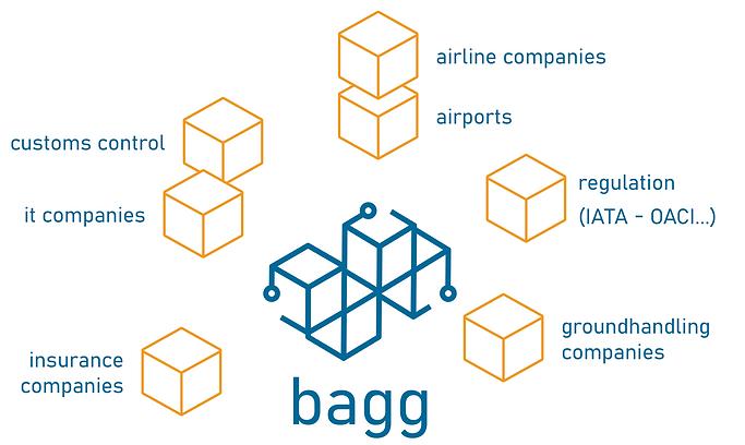 bagg_baggsystem_img.png