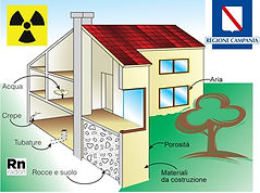 radon home.jpg