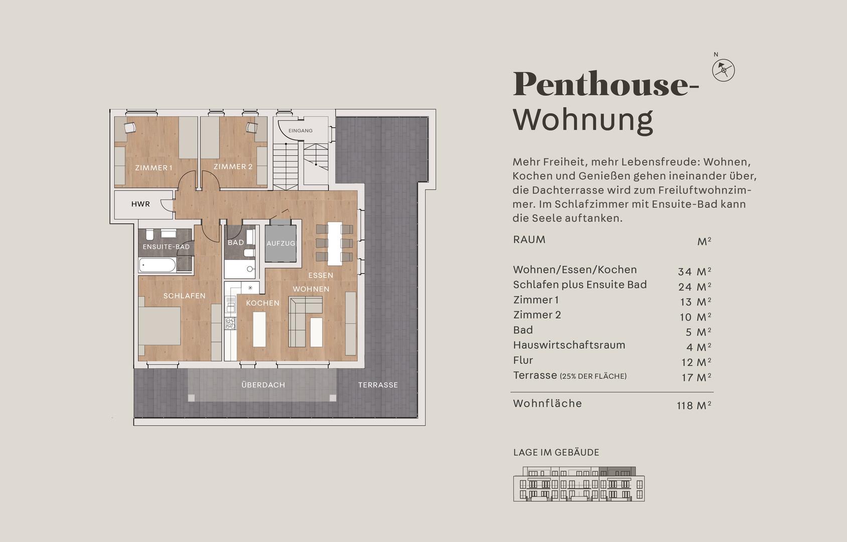 190603_gruengrut_Website_Grundrisse.jpg