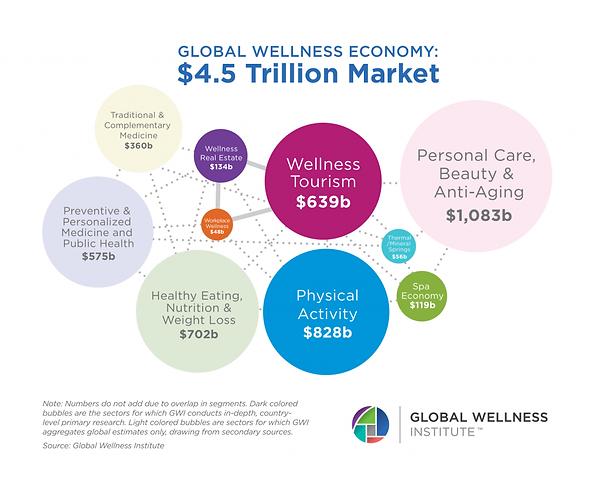 global wellness pic.png
