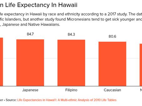 Health Officials Knew COVID-19 Would Hit Pacific Islanders Hard - Honolulu Civil Beat; 8/17/2020