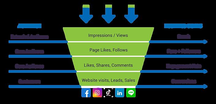 svl_social_framework-03.png