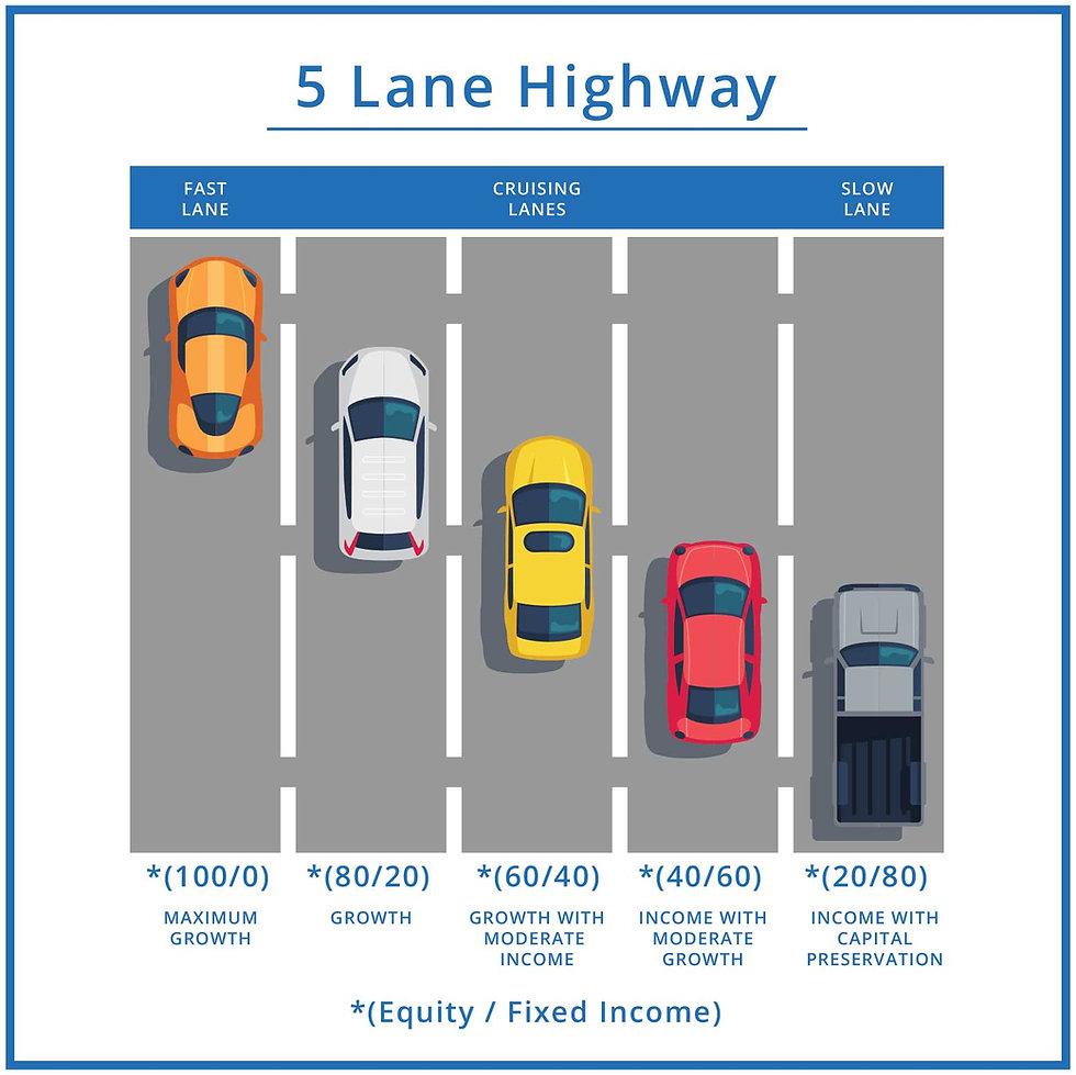 5-Lane-Highway-Updated-8-31-20-Web.jpg