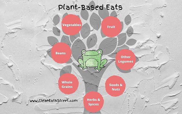 Plant Based Eats.png