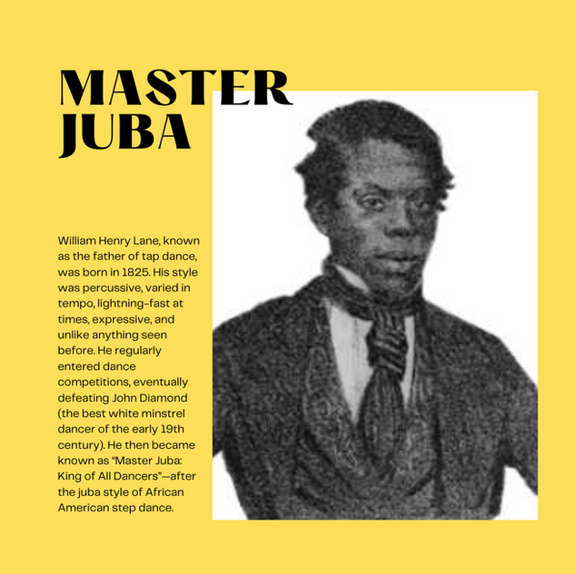 William Henry Lane (Master Juba)