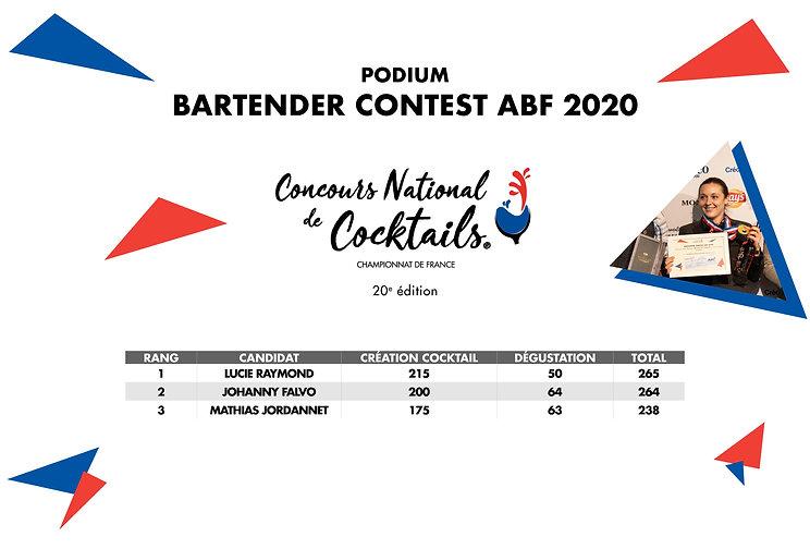 gagnants 2020 cocktails podium-page-001.