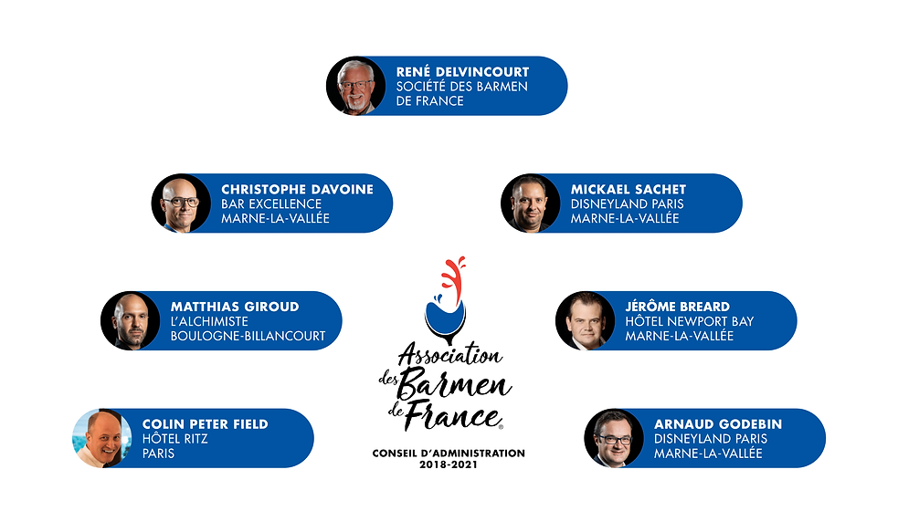conseil administration 2018-2021-1.png
