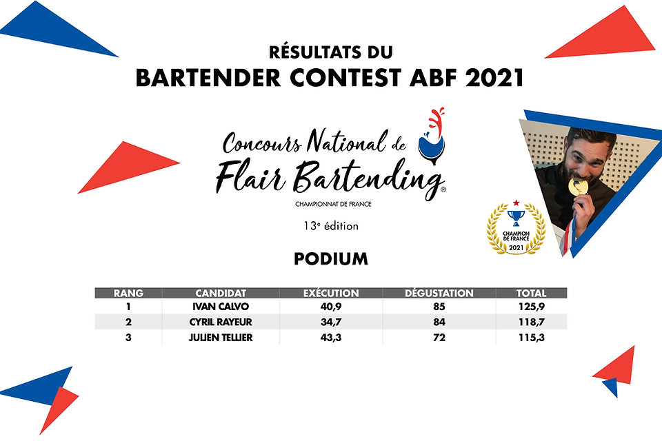 2021-06-09 Lauréats Podium CNFB.jpg