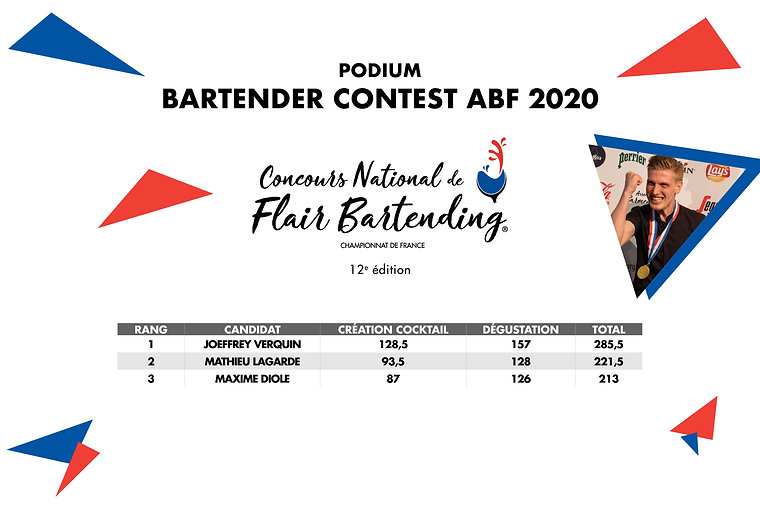 gagnants 2020 Flair podium-page-001.jpg