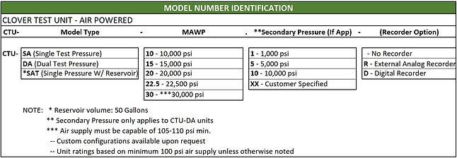 CTU-AIR UNIT Model Number.jpg