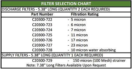 Filter Selection Chart.jpg
