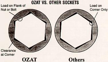 Socket Diagram.png