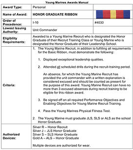 Recruit Honor Graduate Ribbon Requirements
