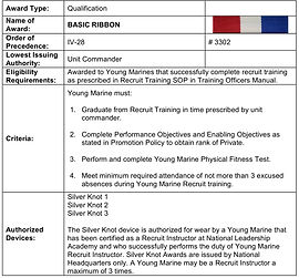 Recruit Basic Training Ribbon Requirements