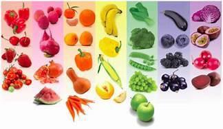 GLOBU Health: Het geheim van kleur bekennen in je dieet