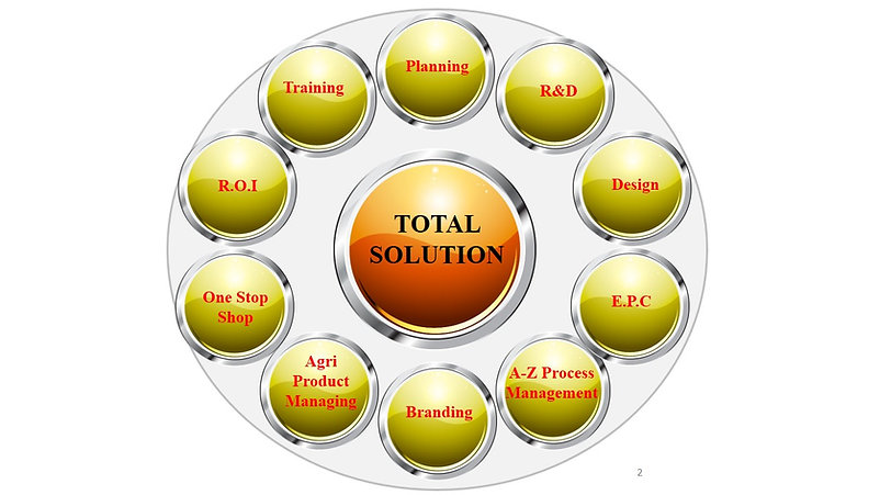 EACi Total Solution