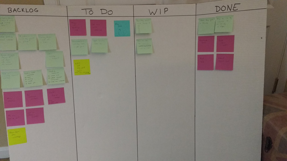 What is a Kanban board and how can it help me be more productive?
