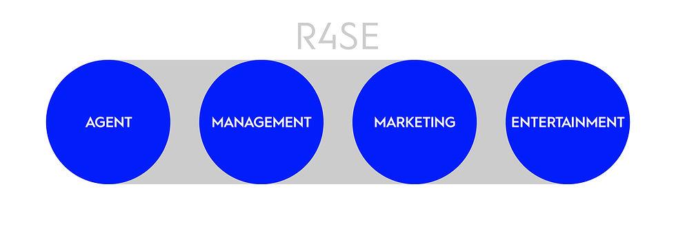 R4SE_info+.jpg