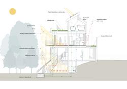 Arquitetura bioclimática - conforto inverno